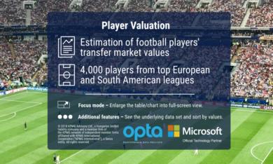Estimation de la valeur des joueurs de football par KPMG et Opta