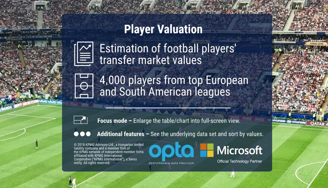 Estimation de la valeur des joueurs de football