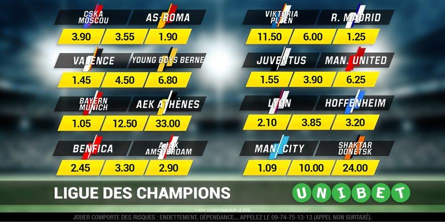 Pronostic Ligue des Champions Unibet