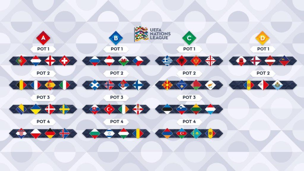Ligue des Nations 2020-2021
