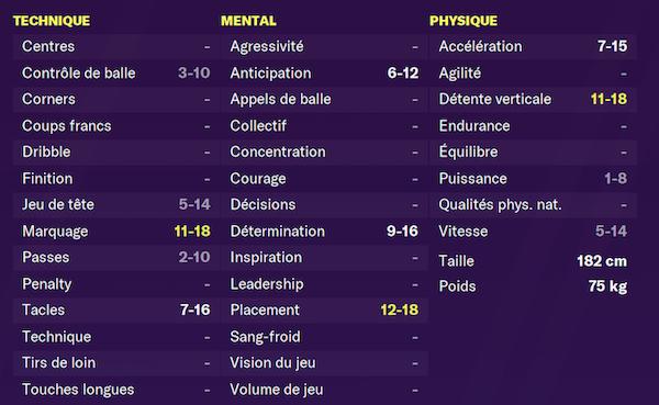Hugo Guillamon Football Manager 2020