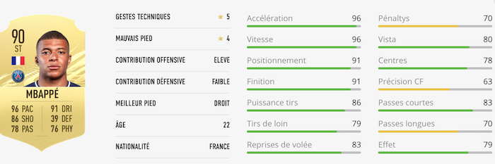 Kylian Mbappé notes FIFA 21