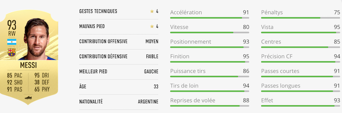 Lionel Messi notes FIFA 21