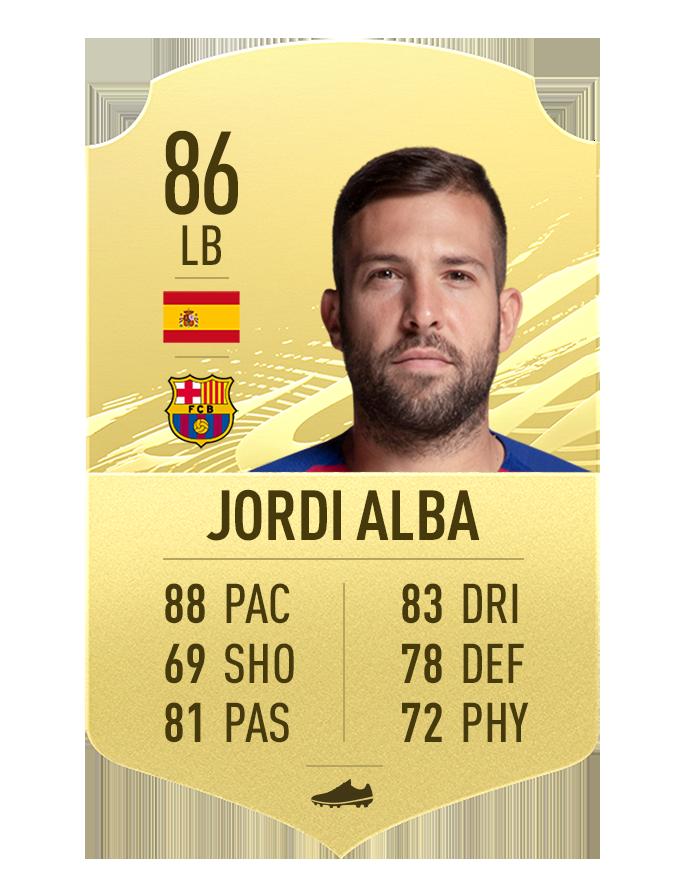 Jordi Alba FIFA 21