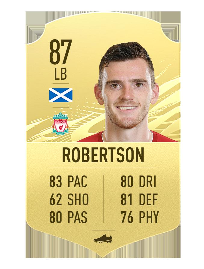 Robertson FIFA 21