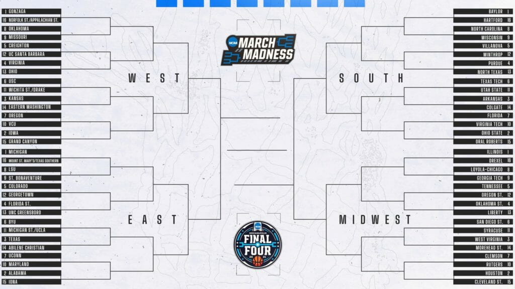Bracket March Madness 2021