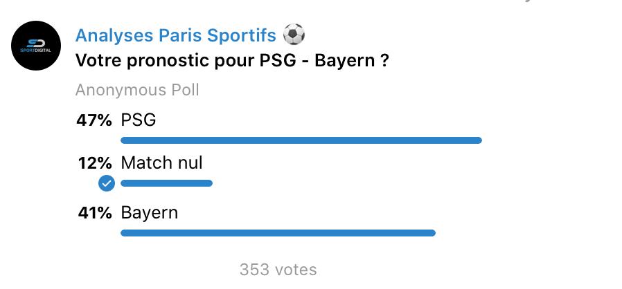 Sondage pronostic PSG Bayern